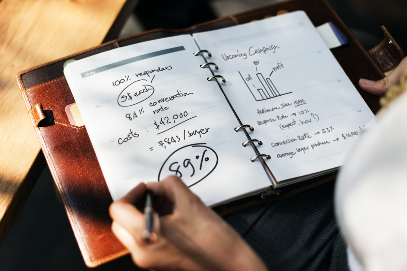 5 Sales Intelligence Must-Haves to Find Decision Makers
