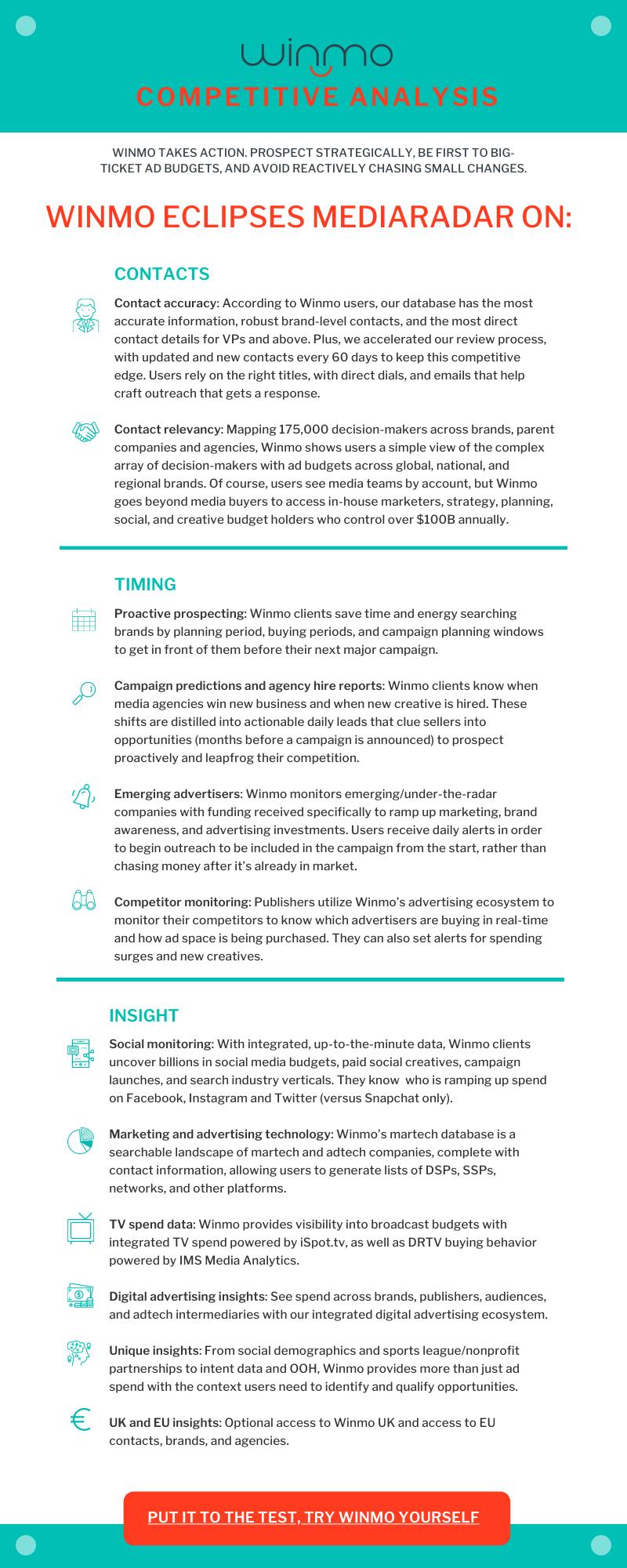 Winmo v. MediaRadar Competitor Analysis June 2021