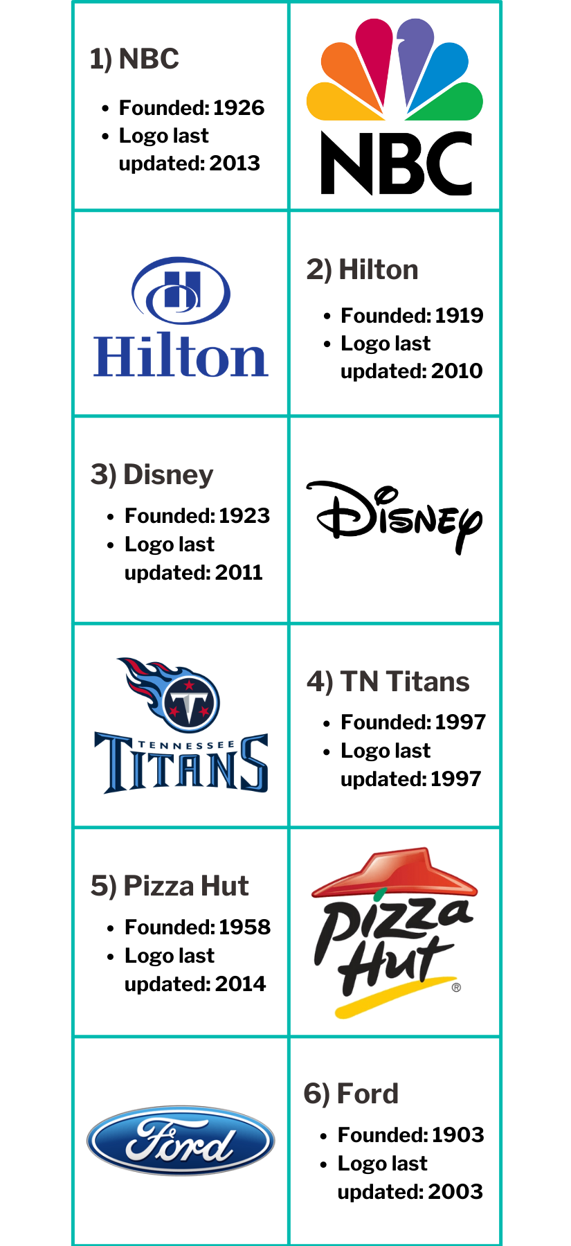 logos infographic